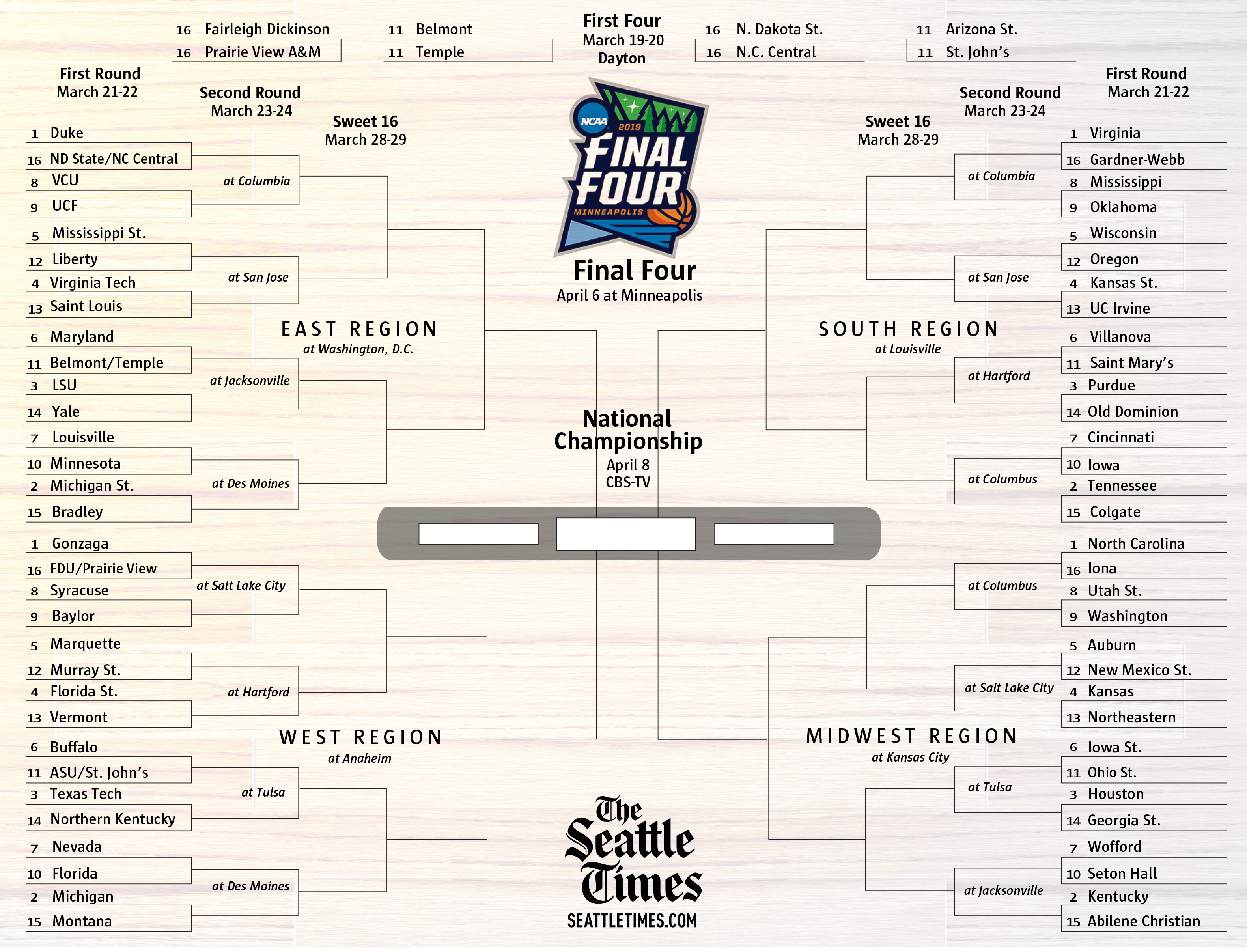 March Madness schedule 2019: Dates, times, TV channels ...