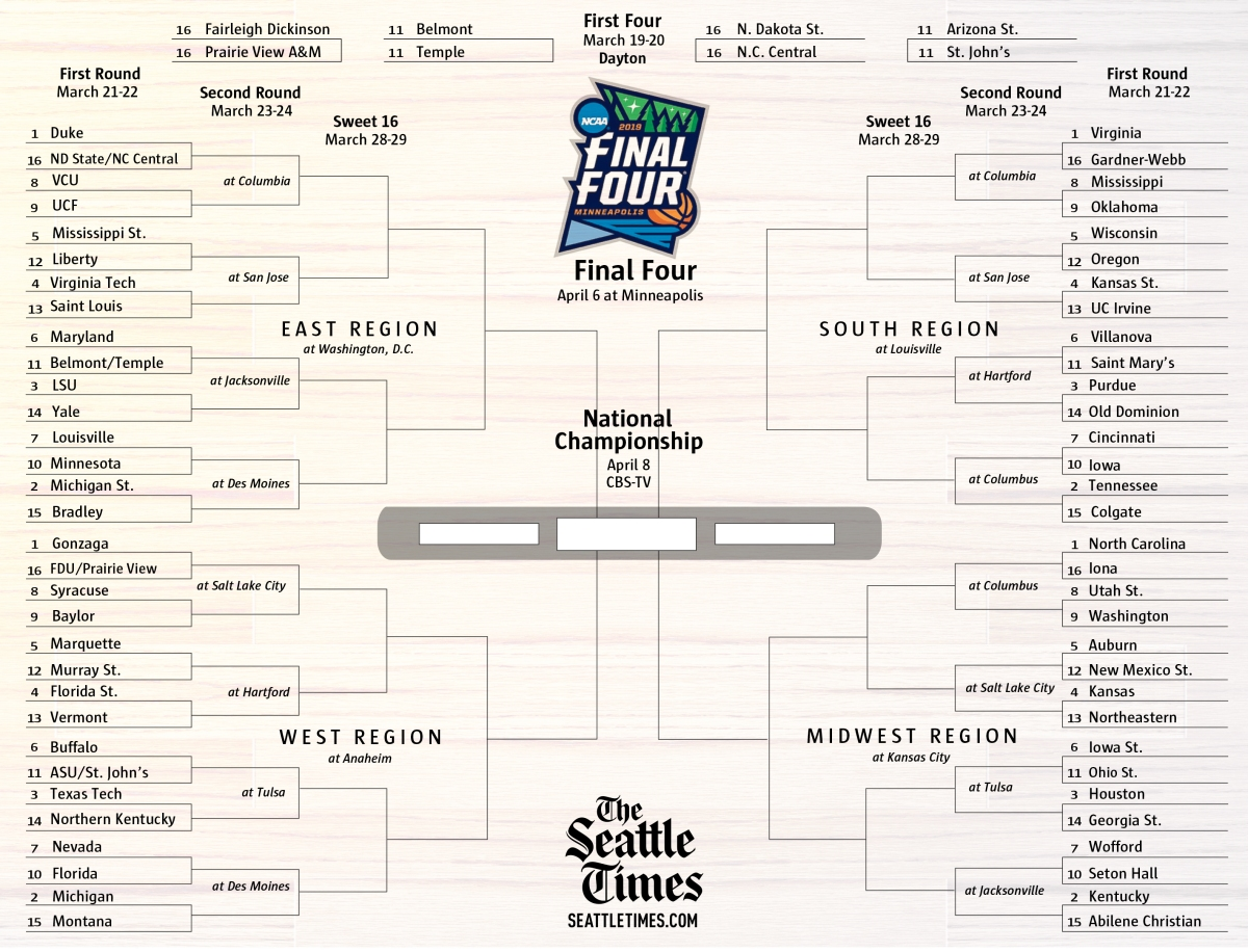 Ncaa Bracket 2019 Update First Four Results And Round 1: SEAN GALLAGHER HAS THOUGHTS